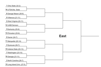 Eastern Elite