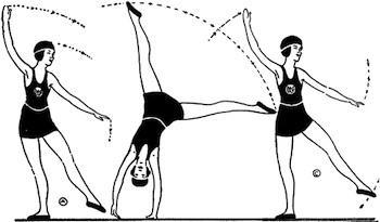 Cartwheel Conundrum