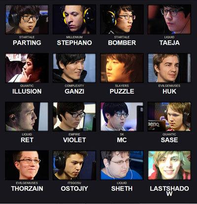 Player Lineup
