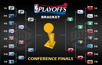 NBA Final Four Bracket