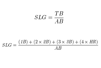 SLG Equation