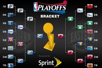 2012 NBA Playoff Bracket