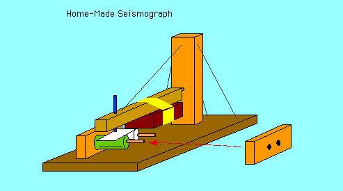 Home-Made Seismograph
