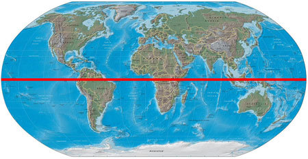 The equator divides the Northern Hemisphere and the Southern Hemisphere