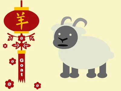 Chinese Zodiac Year of The Goat