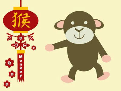 Chinese Zodiac Year of The Monkey