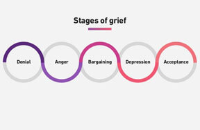 Preview death of a design 5 stages of grief pre