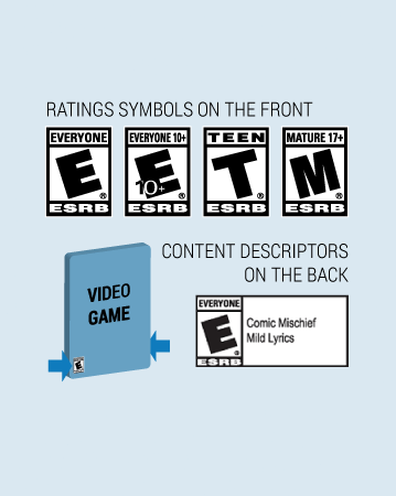 The ESRB made this handy graphic to help you locate a game's rating.