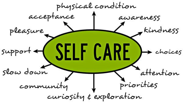 What does self-care mean to you?
