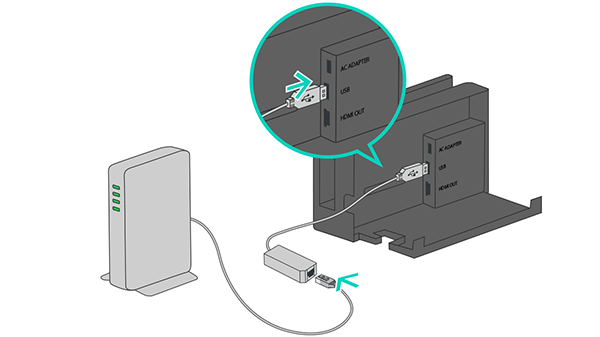 The ethernet port would likely be built into an upgraded Switch.