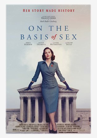 Basis of Sex Movie Poster