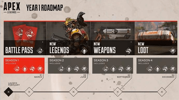 Respawn's Roadmap of what's to come.
